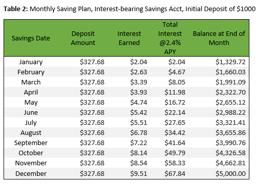 savings plan- $1000deposit